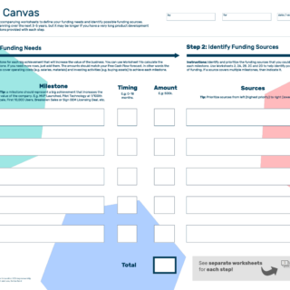 Funding Canvas